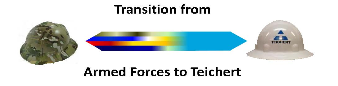an image a military helmet transition to Teichert hardhat